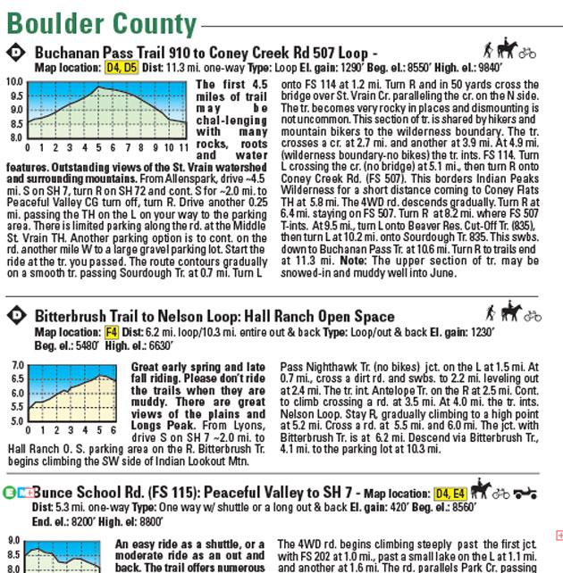 Boulder Country biking trails