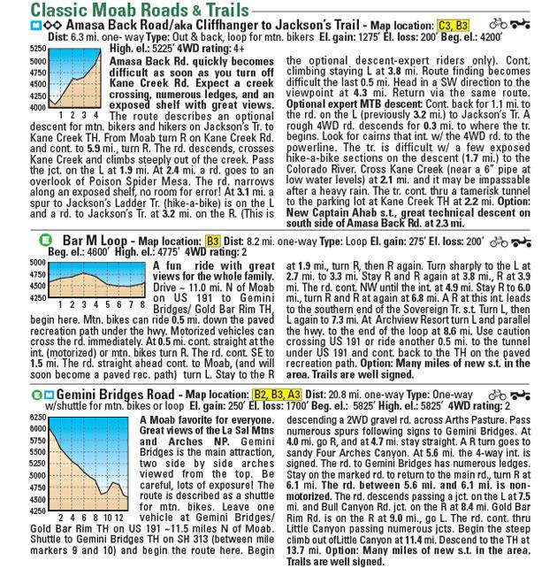 Moab trail descriptions